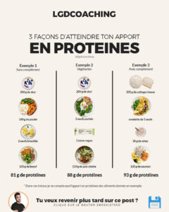 3 exemples pour atteindre quota prot